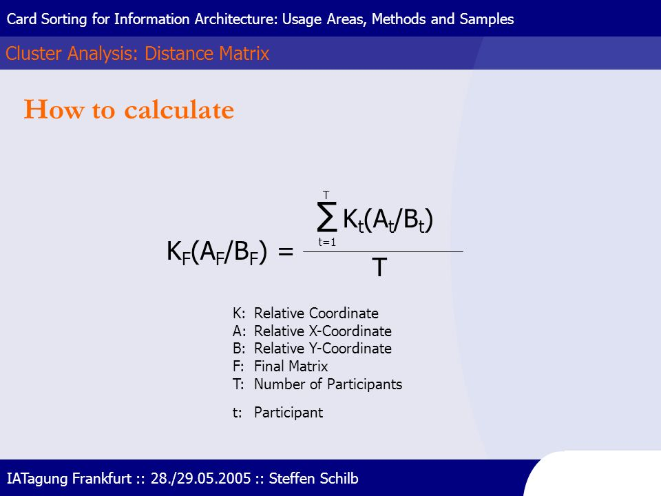 ∑ How to calculate Kt(At/Bt) KF(AF/BF) = T
