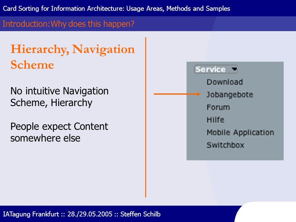 Hierarchy, Navigation Scheme