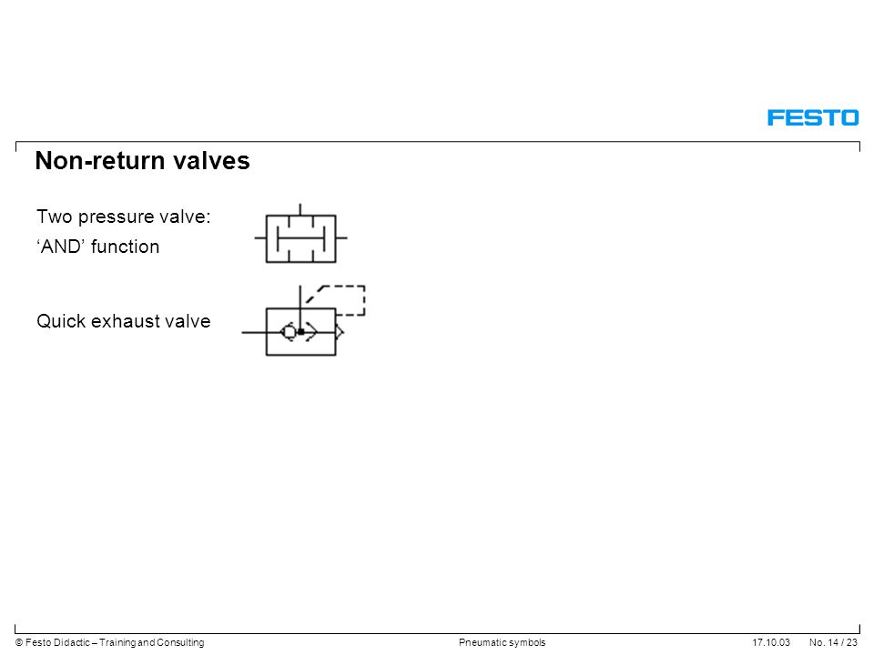 Non-return valves Two pressure valve: 'AND' function