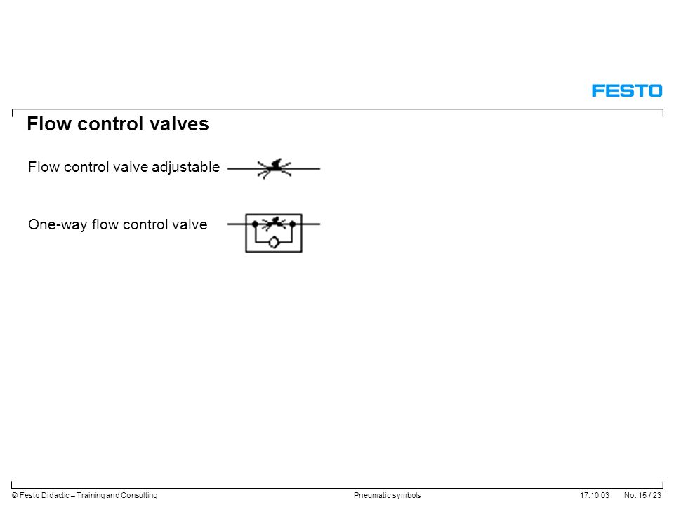 Flow control valves Flow control valve adjustable