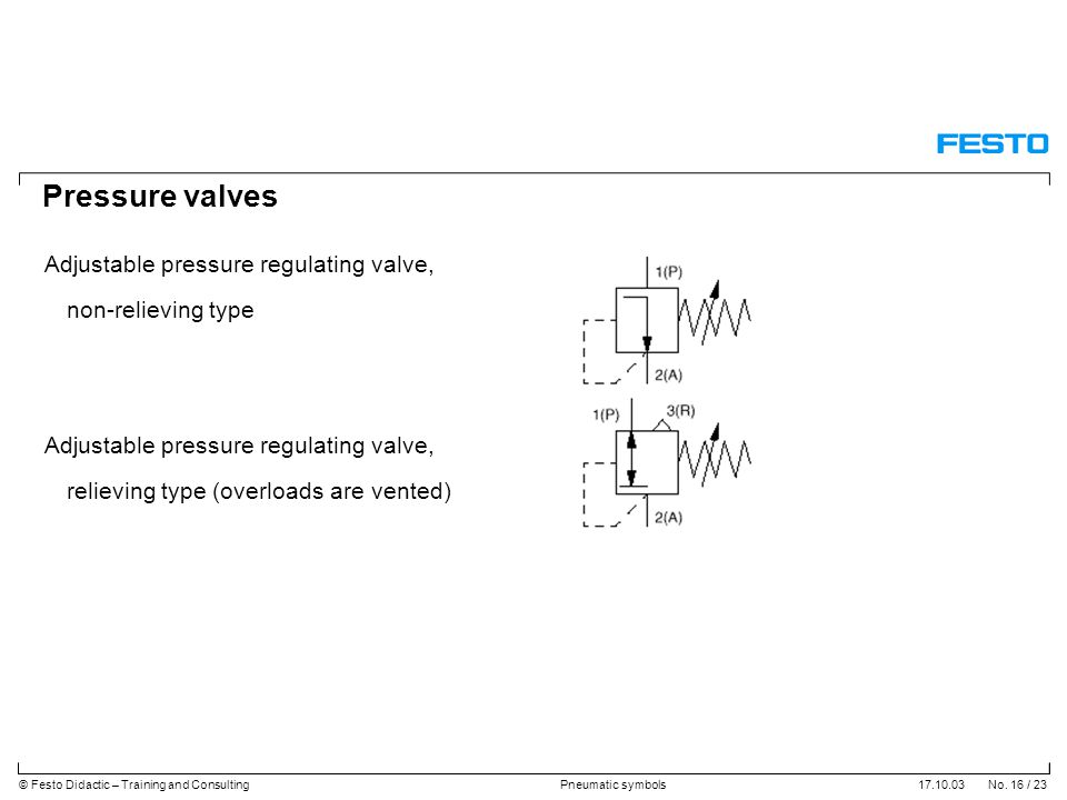Pressure valves Adjustable pressure regulating valve,