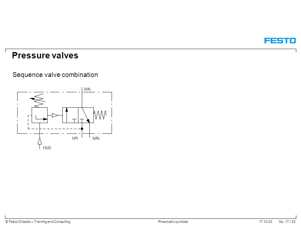 Pressure valves Sequence valve combination