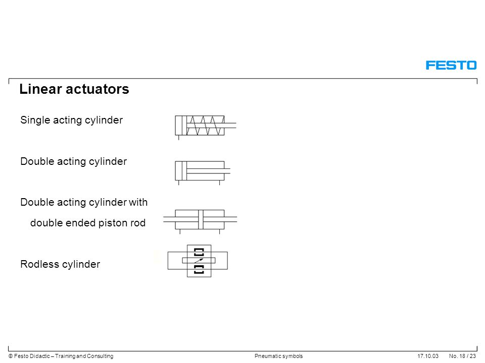Linear actuators Single acting cylinder Double acting cylinder