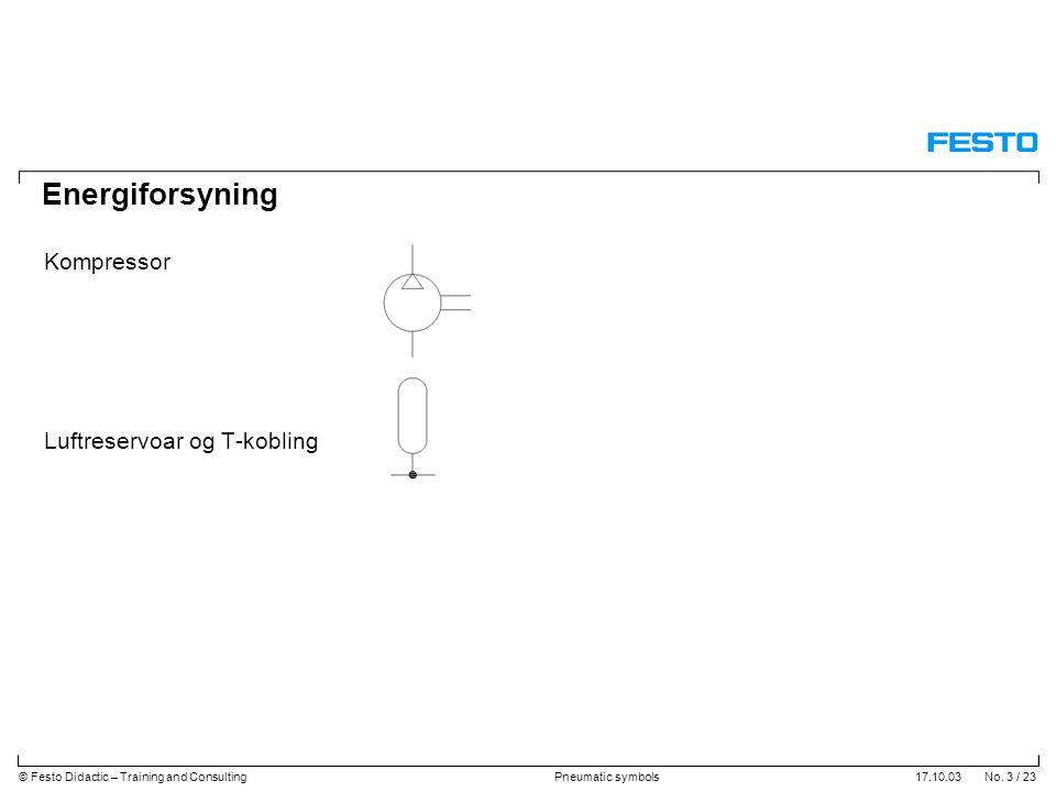 Energiforsyning Kompressor Luftreservoar og T-kobling
