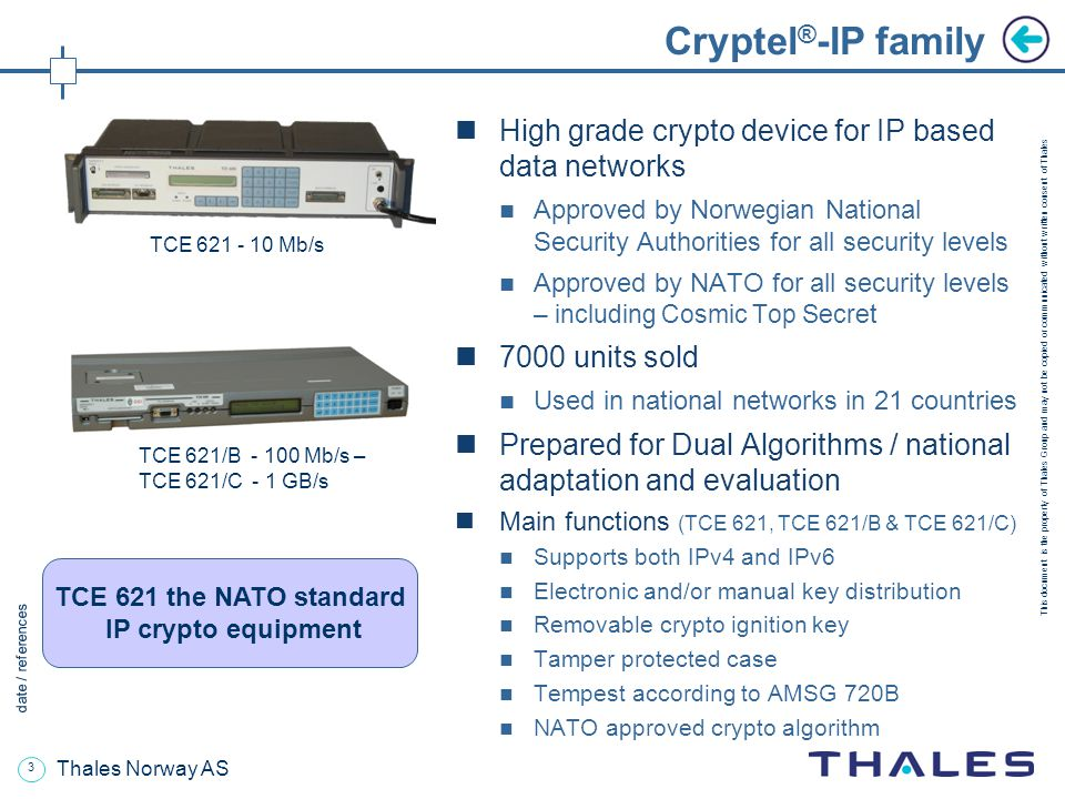 Cryptel®-IP family components