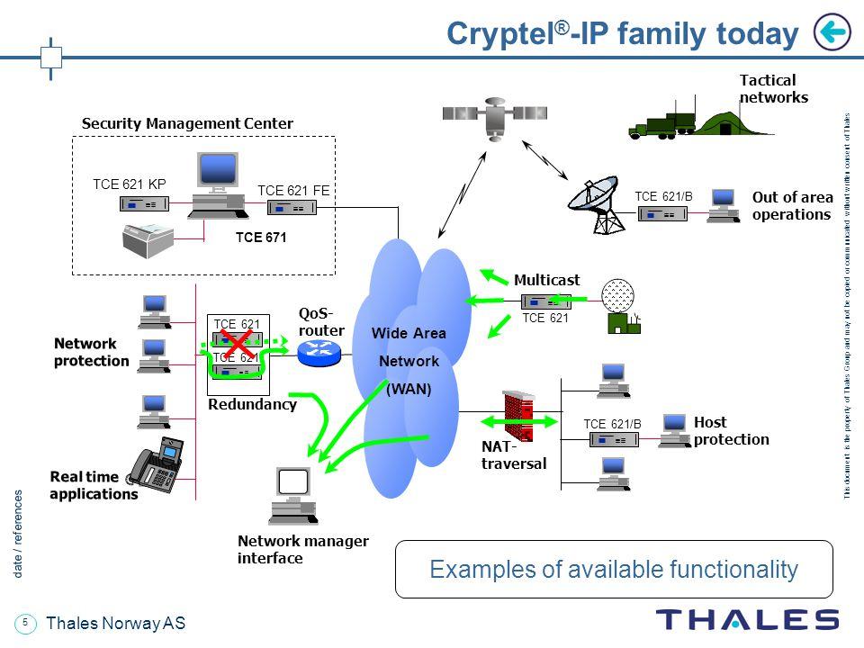 eCustodian System NDA SubDA LDA IP network Thales Norway AS TCE 621
