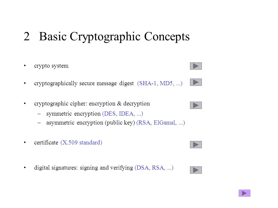 2 Basic Cryptographic Concepts