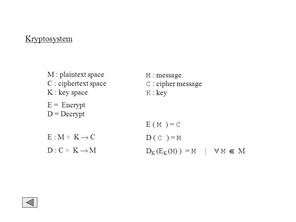 Kryptosystem M : plaintext space M : message C : ciphertext space
