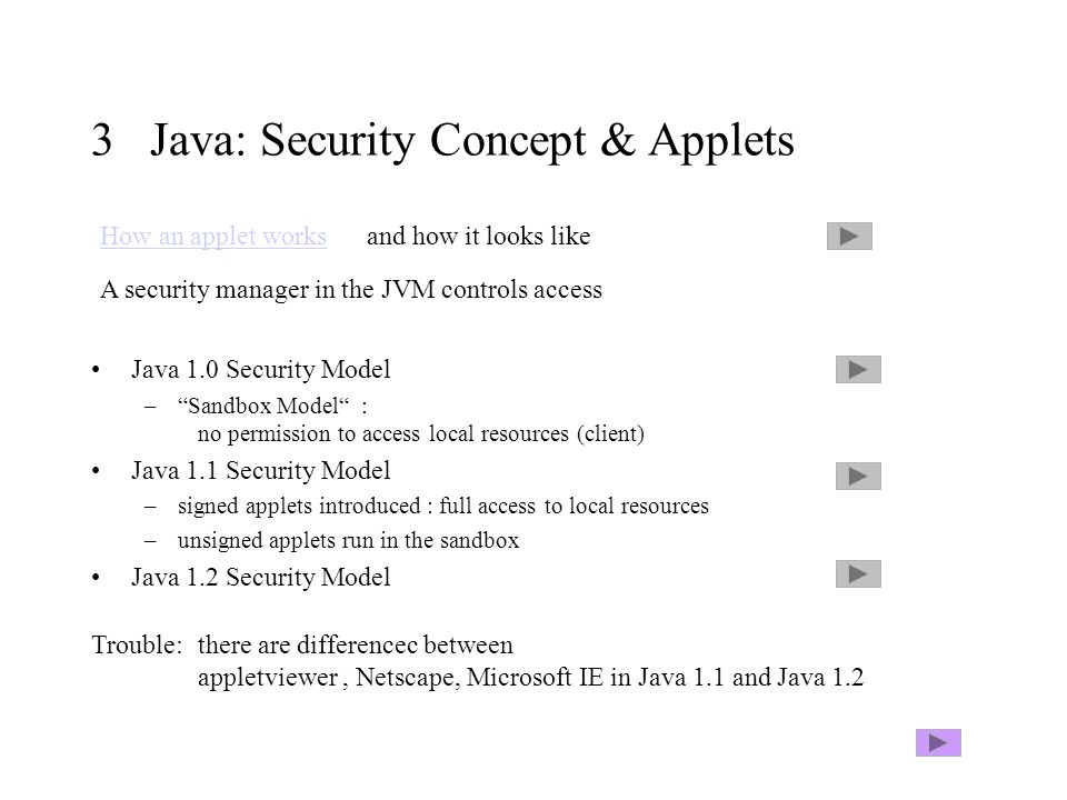 3 Java: Security Concept & Applets