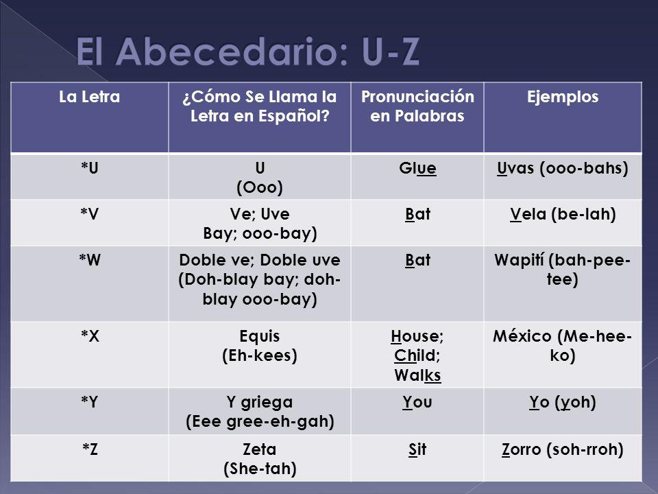 El Abecedario: U-Z La Letra ¿Cómo Se Llama la Letra en Español
