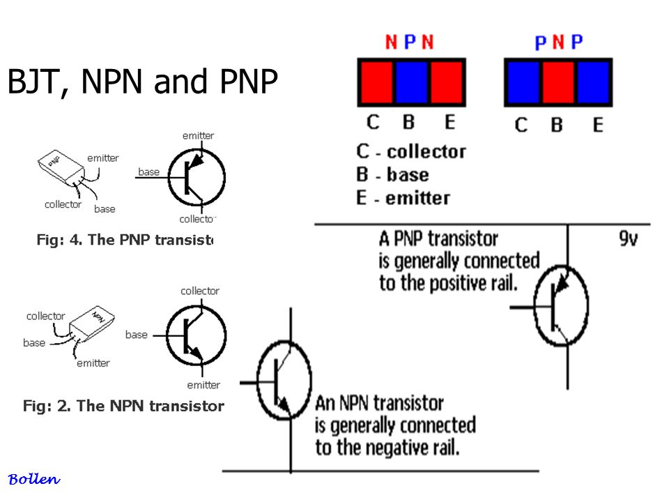 BJT, NPN and PNP Bollen