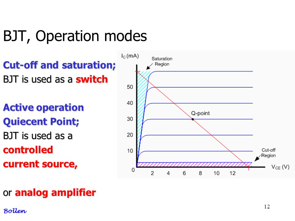 BJT, Operation modes Cut-off and saturation; BJT is used as a switch