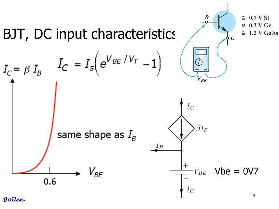 BJT, DC input characteristics