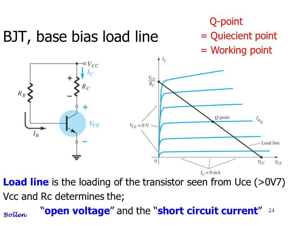 BJT, base bias load line Q-point = Quiecient point = Working point