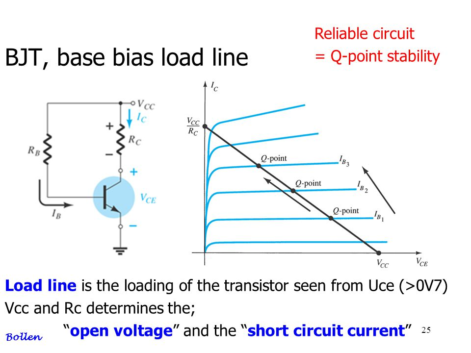 BJT, base bias load line Reliable circuit = Q-point stability