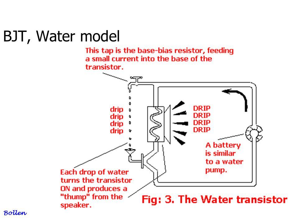 BJT, Water model Bollen