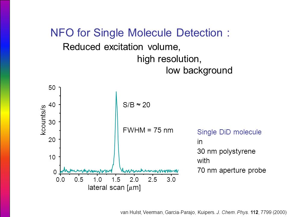NFO for Single Molecule Detection : Reduced excitation volume,