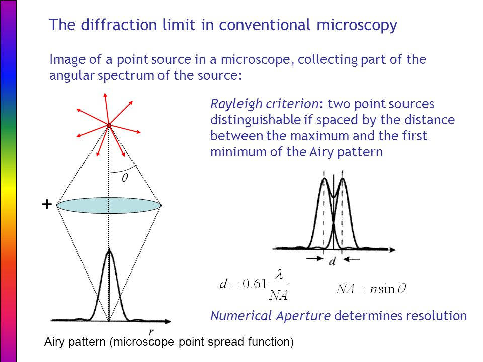 + The diffraction limit in conventional microscopy