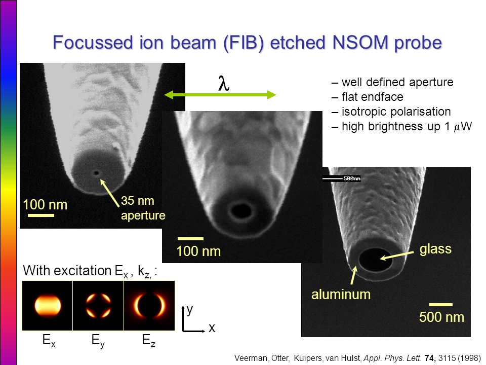 Focussed ion beam (FIB) etched NSOM probe