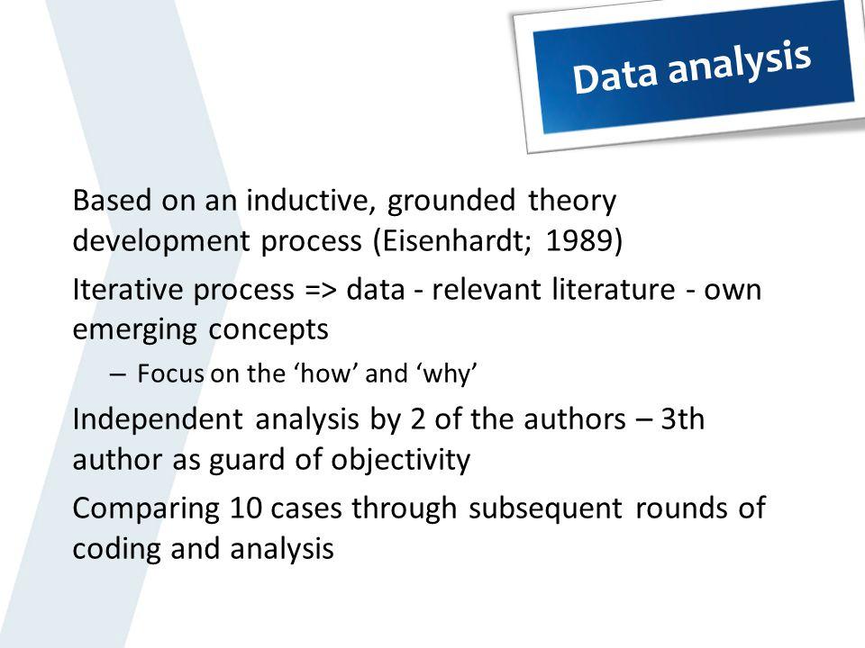 Data analysis Based on an inductive, grounded theory development process (Eisenhardt; 1989)