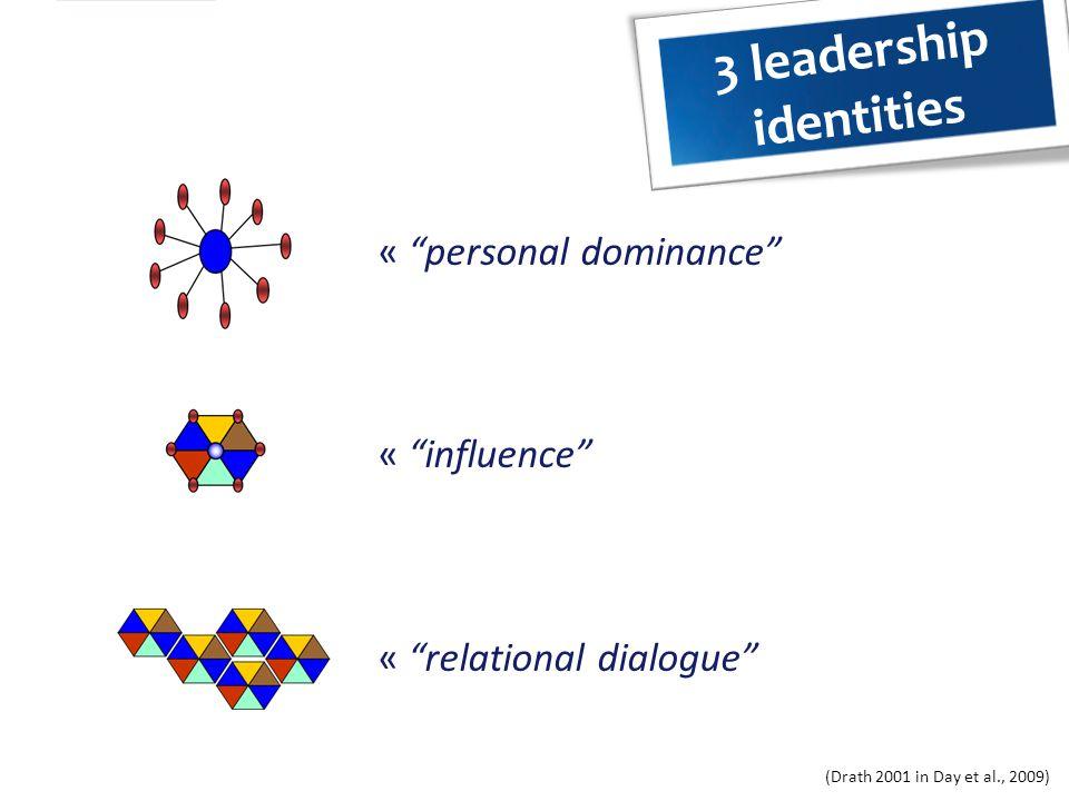3 leadership identities