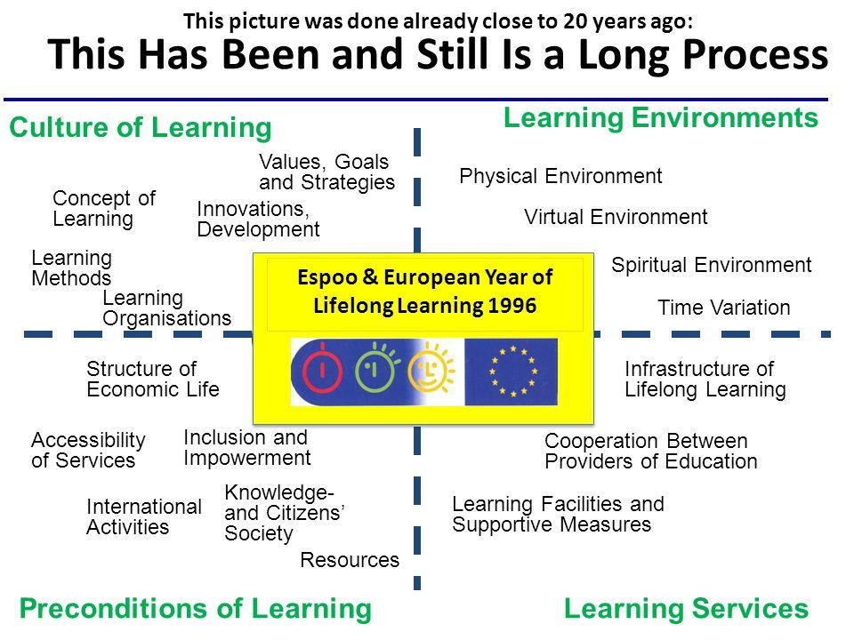 Espoo & European Year of Lifelong Learning 1996