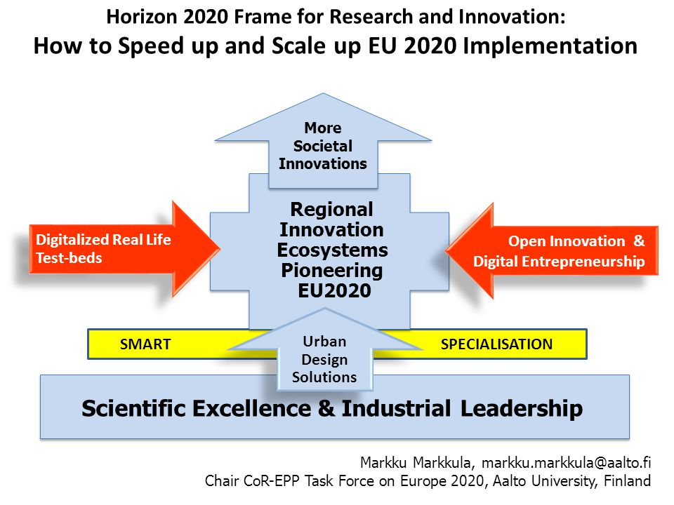 How to Speed up and Scale up EU 2020 Implementation