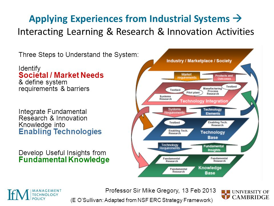 Applying Experiences from Industrial Systems 