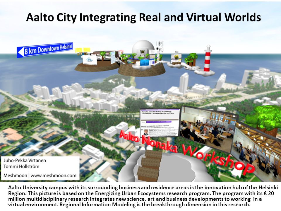 Aalto City Integrating Real and Virtual Worlds