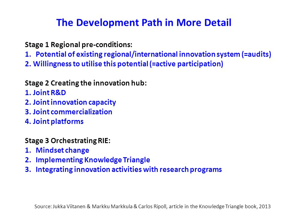 The Development Path in More Detail