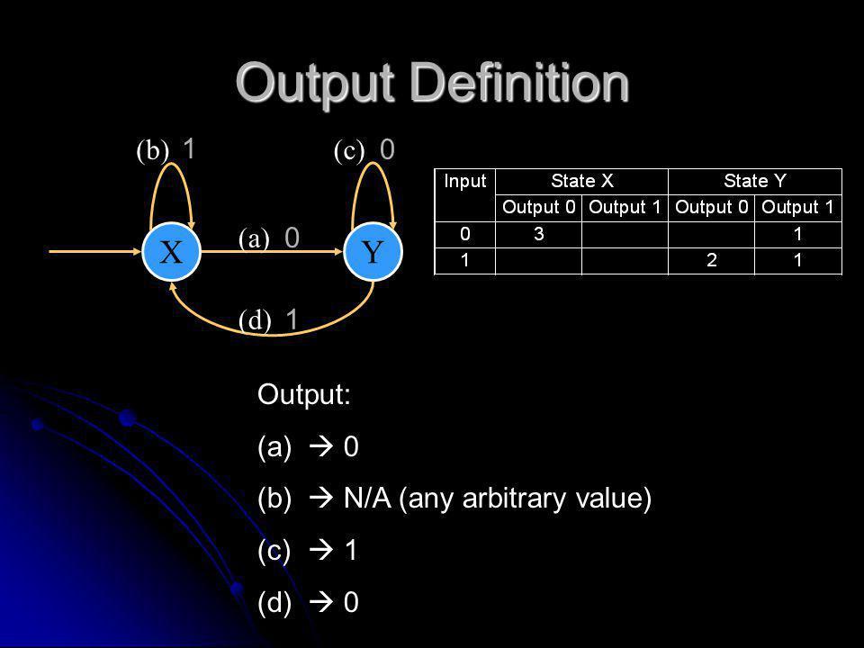 Output Definition X Y (b) 1 (c) (a) (d) 1 Output:  0