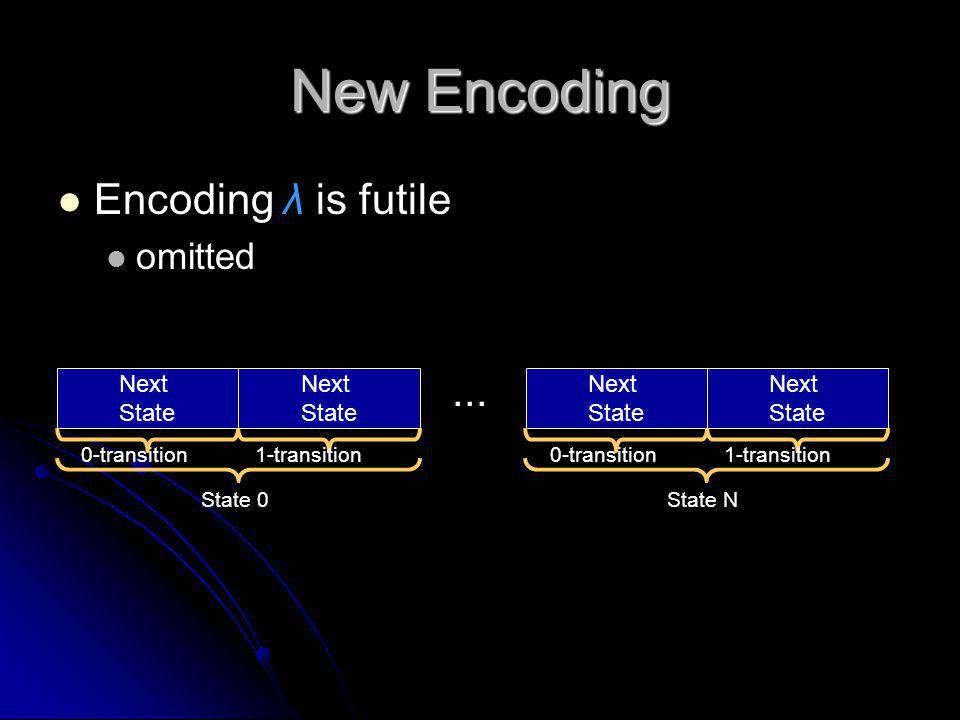 New Encoding Encoding λ is futile ... omitted Next State Next State