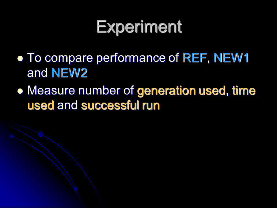 Experiment To compare performance of REF, NEW1 and NEW2