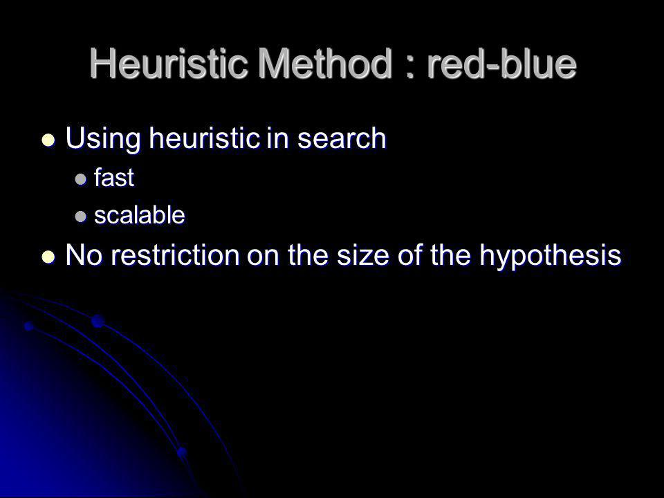 Heuristic Method : red-blue