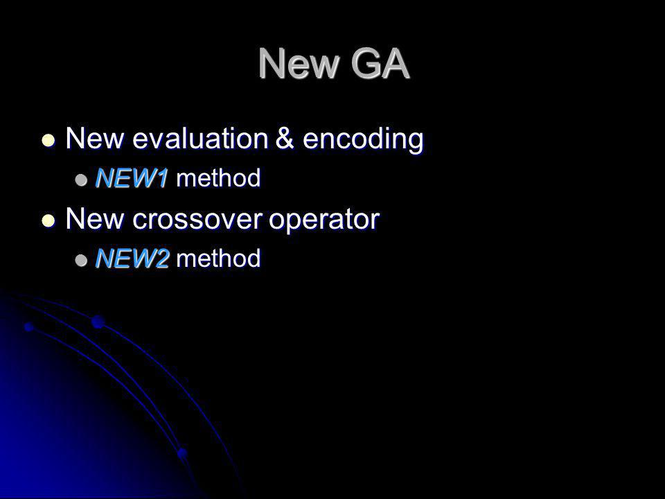 New GA New evaluation & encoding New crossover operator NEW1 method