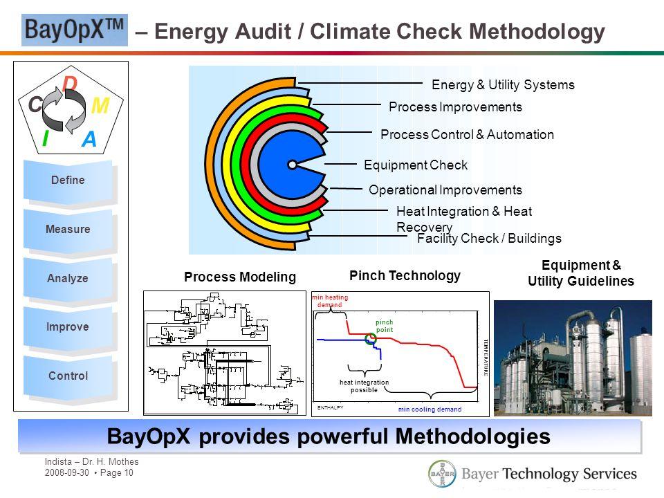 BayOpX – Energy Audit / Climate Check Methodology