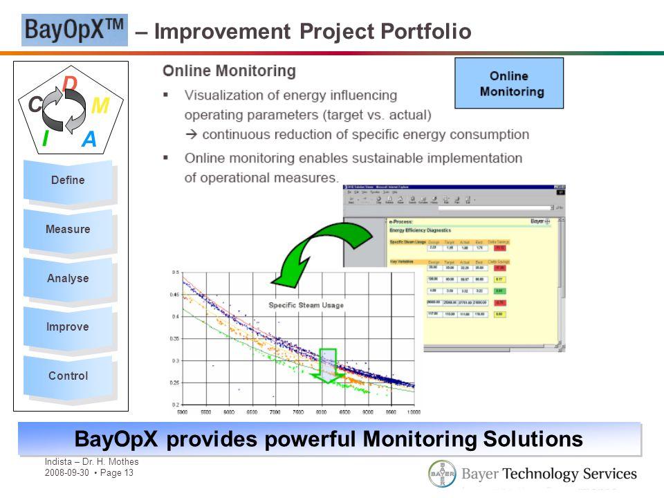 BayOpX – Improvement Project Portfolio