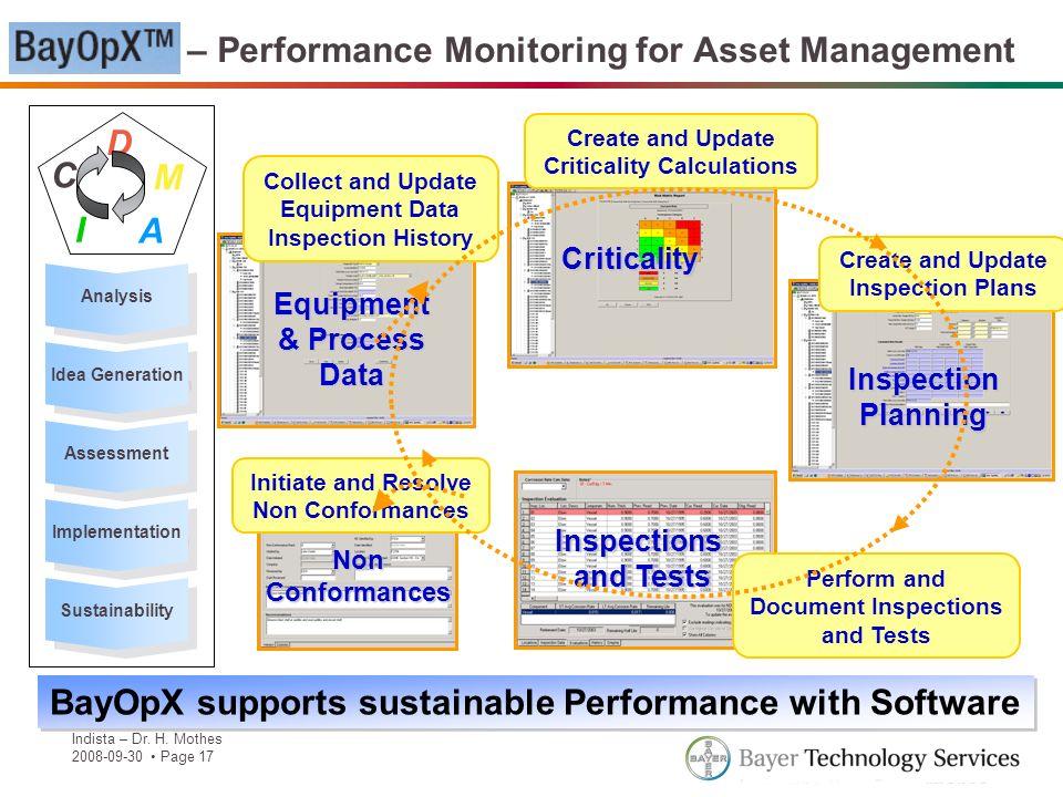 BayOpX – Performance Monitoring for Asset Management
