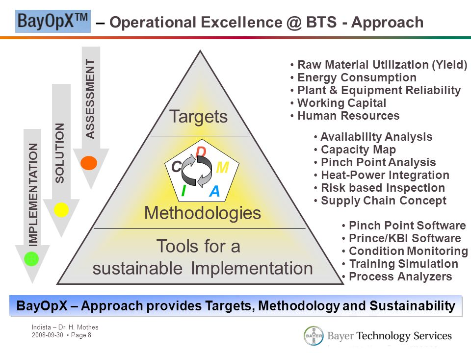 BayOpX – Operational Excellence @ BTS - Approach