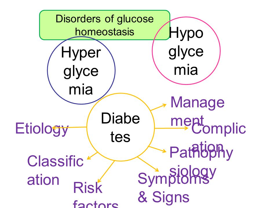 Disorders of glucose homeostasis