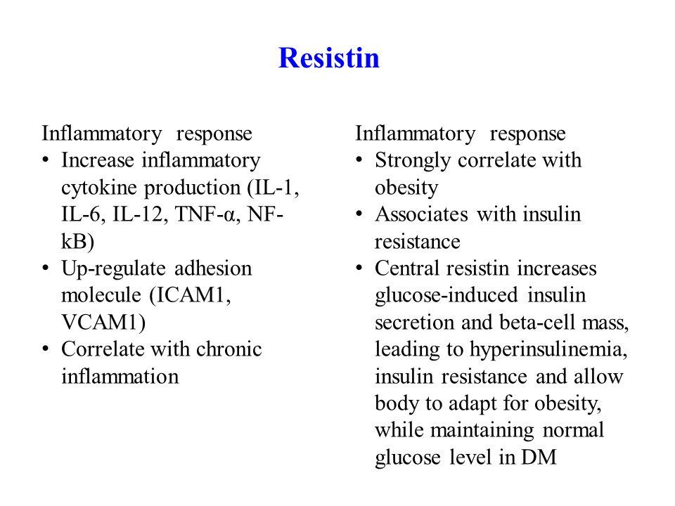 Resistin Inflammatory response