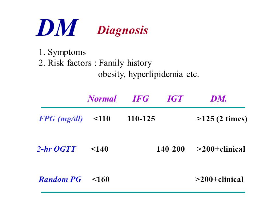 DM Normal IFG IGT DM. Diagnosis 1. Symptoms