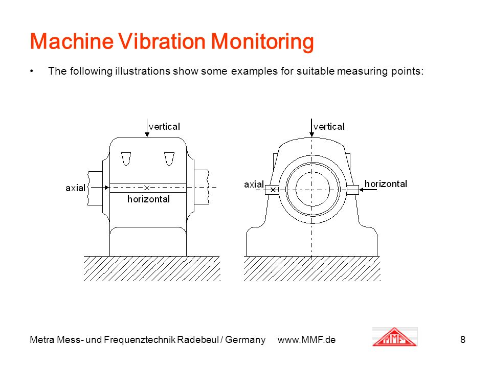 Machine Vibration Monitoring