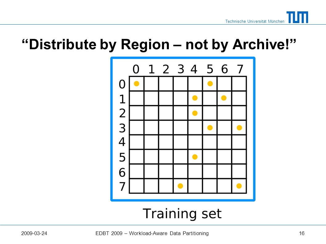 Distribute by Region – not by Archive!