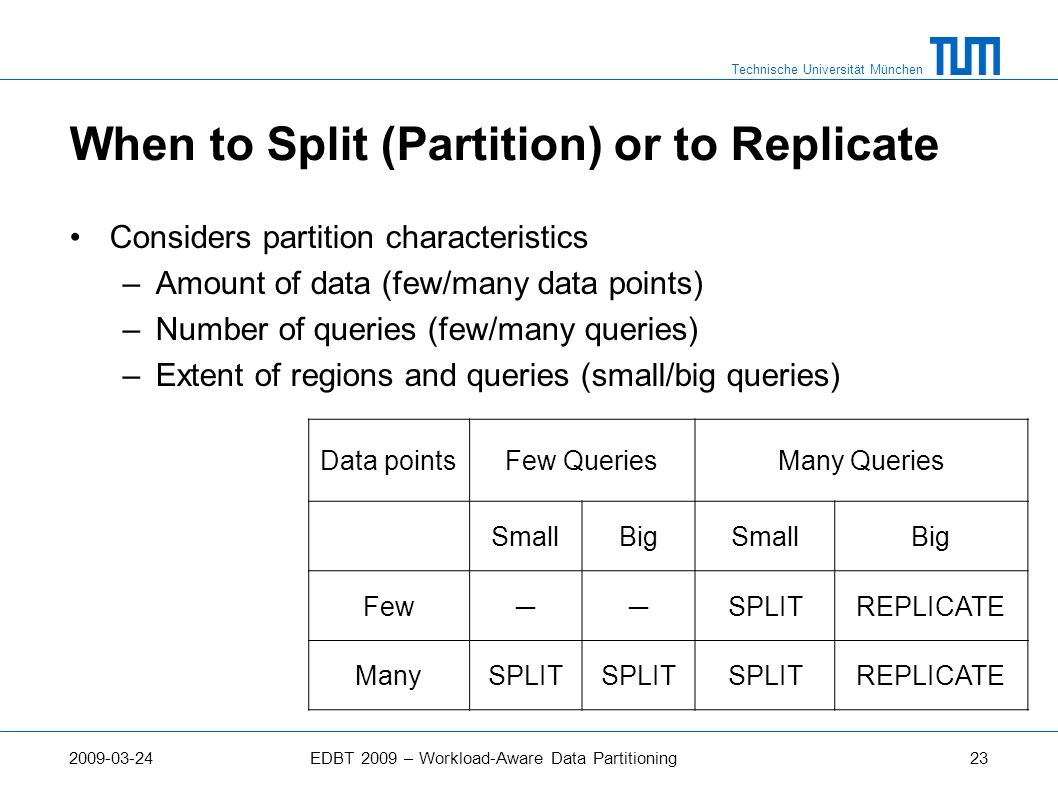 When to Split (Partition) or to Replicate