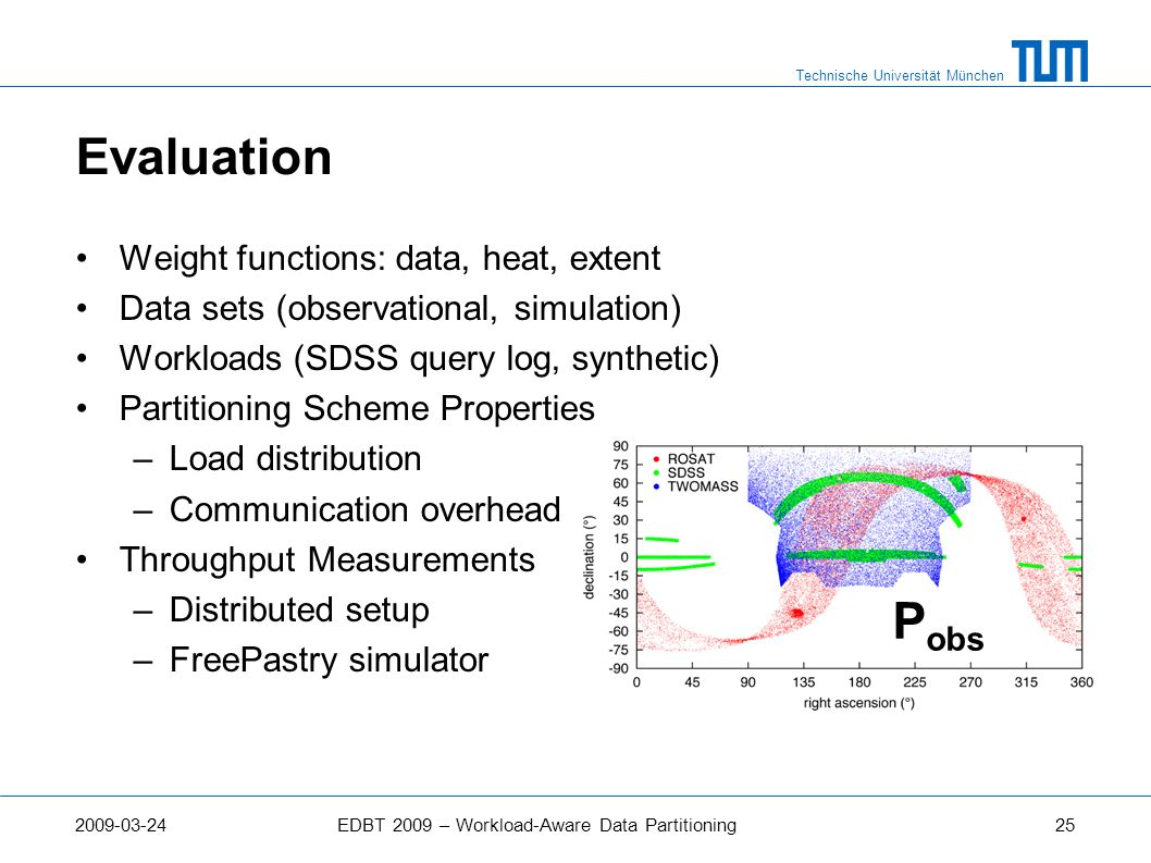 Evaluation Pobs Weight functions: data, heat, extent