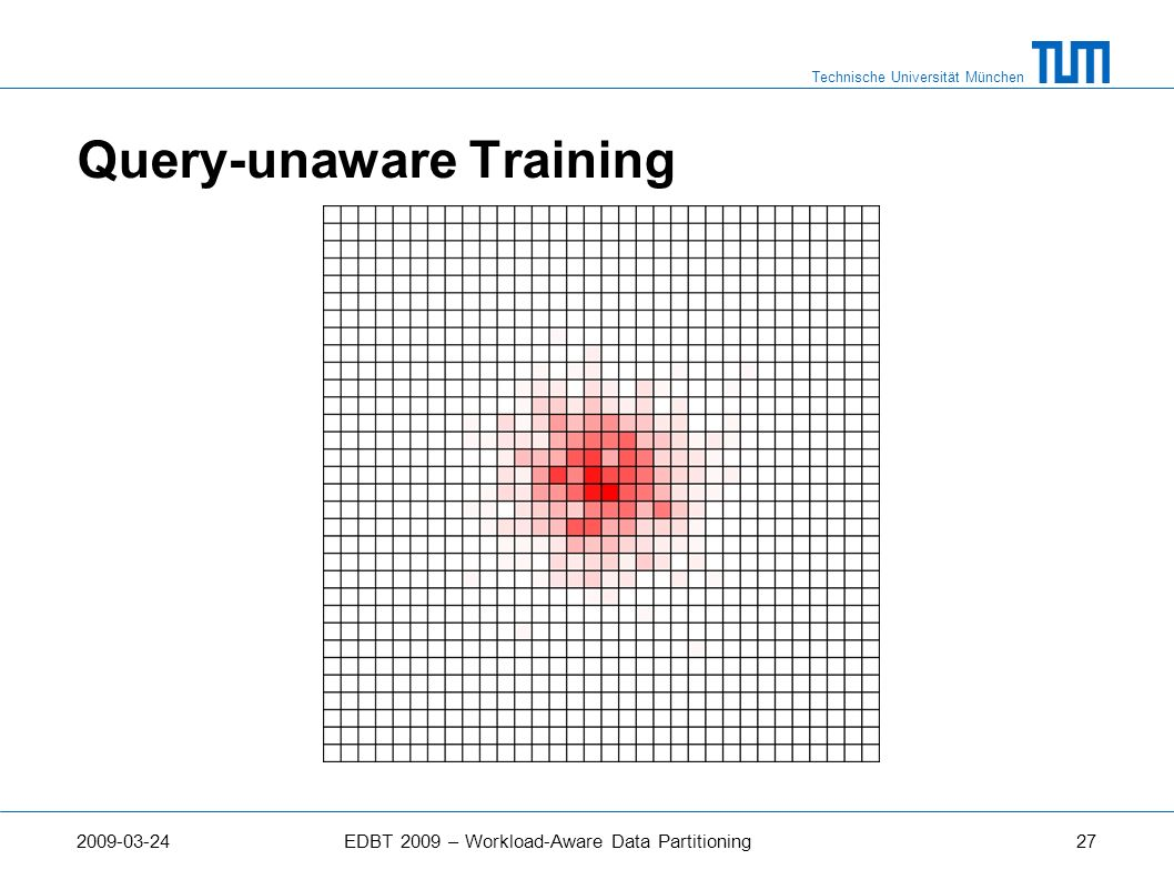 Query-unaware Training
