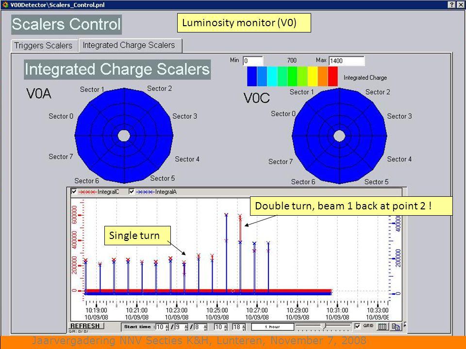 Luminosity monitor (V0)
