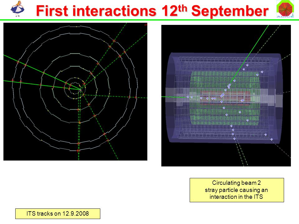 First interactions 12th September