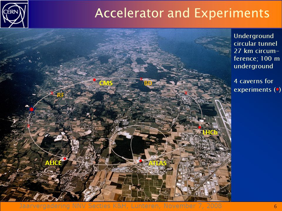 Accelerator and Experiments